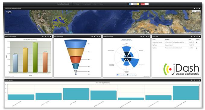 Jdash Net Ultimate Dashboard Toolkit For Asp Net Visual Studio Marketplace